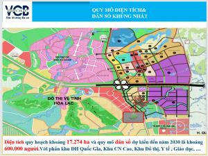 Dự án Hola Town 2 Hòa Lạc - Đất nền